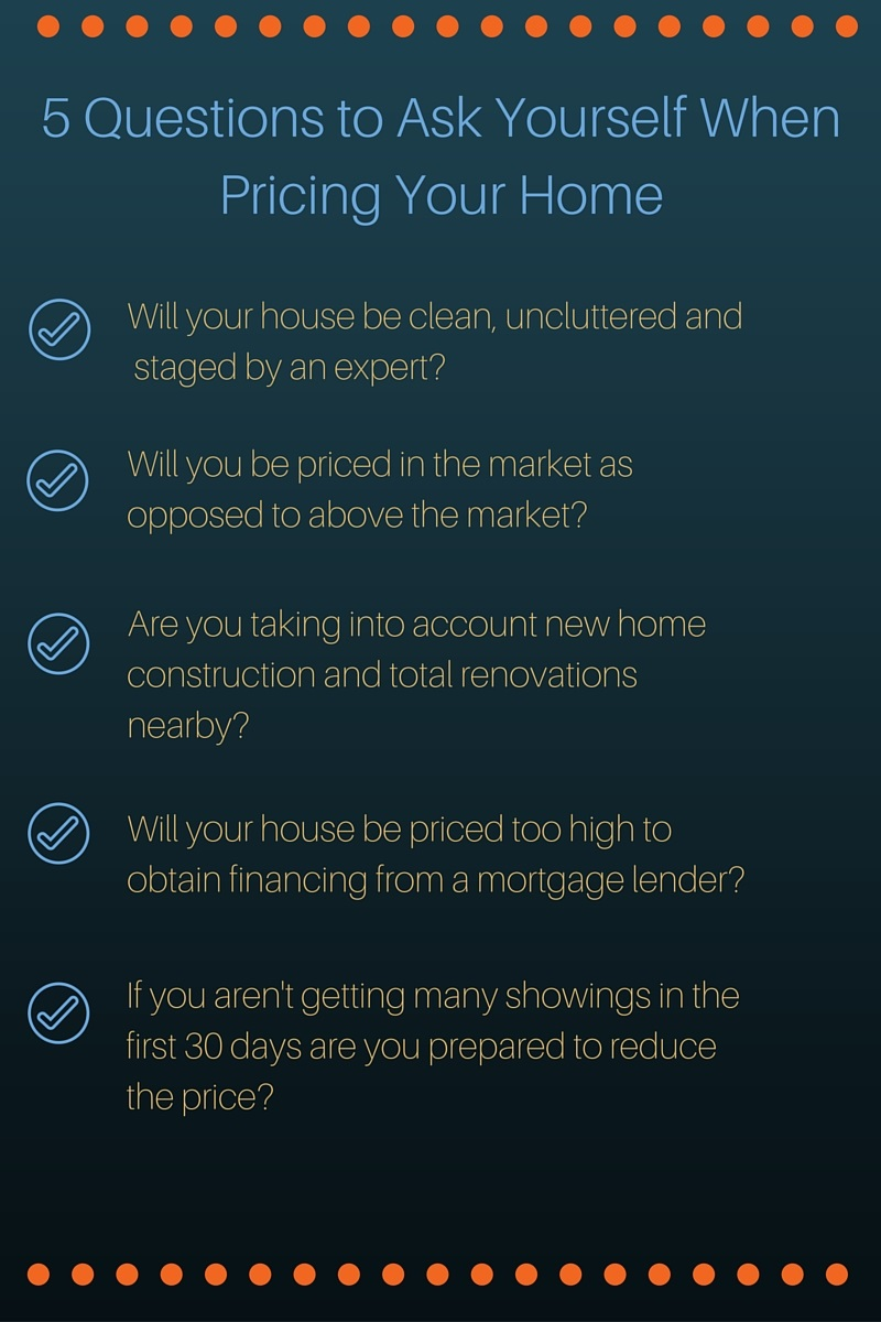 5 Questions to Ask Yourself When Pricing Your Home.jpg