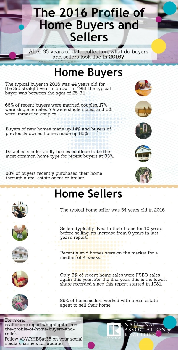 2016-buyer-seller-profiles